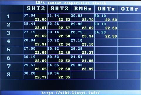 v1 draft multiple humidity sensors comparision - Arduino - WIKI