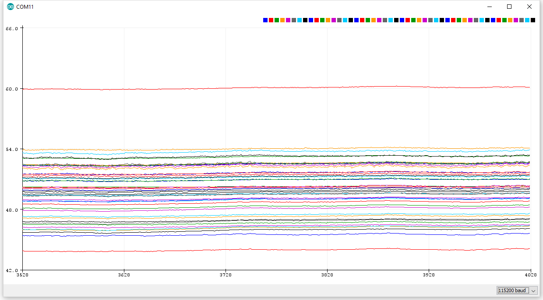v4 7x8 Sensors board project - Arduino - WIKI