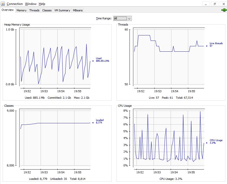 Java jconsole and JMX port access - DevOps - WIKI